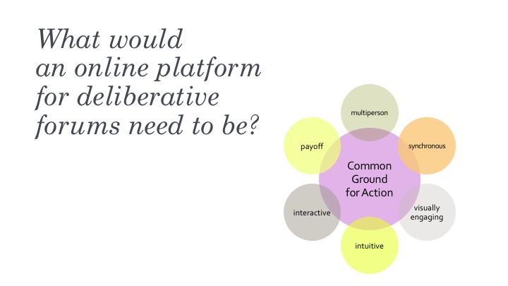 What would an online platform for deliberative forums need to be?