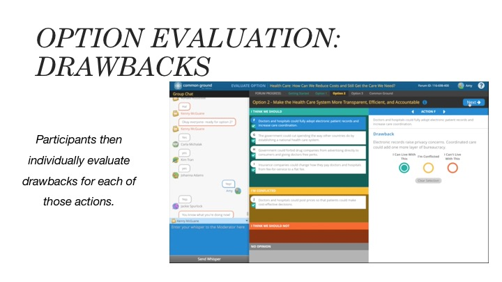 Option Evaluation: Drawbacks