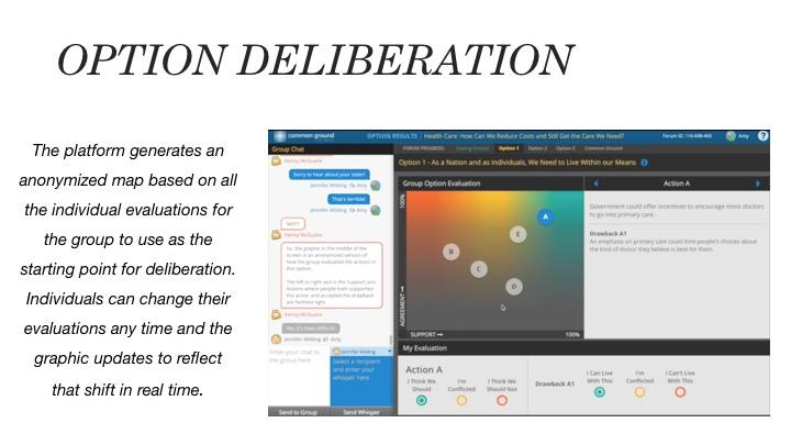 Option Deliberation