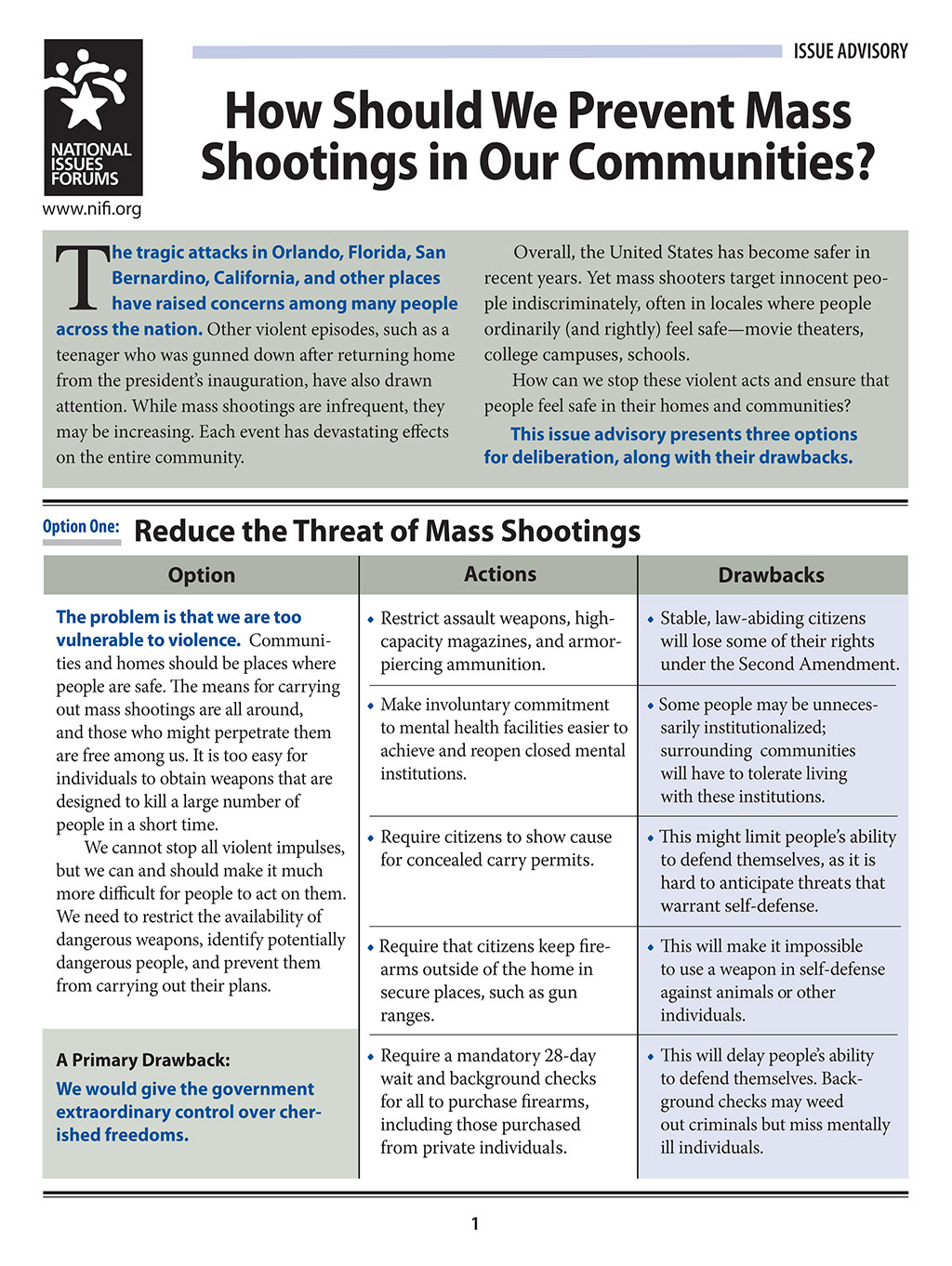 Mass shootings cover